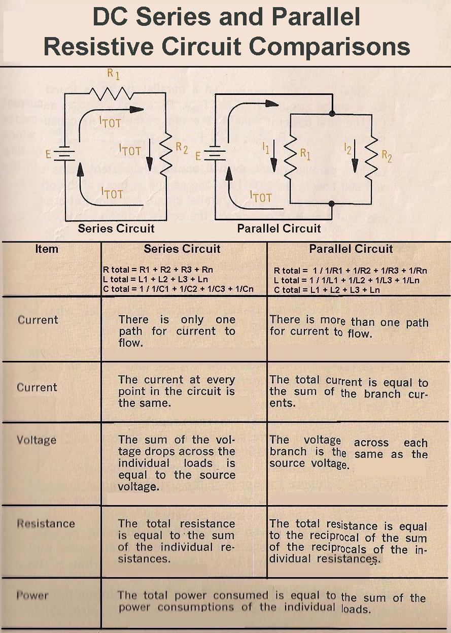 pdf on dc circuit Electrical circuit theory body electrical diagnosis - course l652 3 the first step in being able to effectively diagnose electrical problems is to have a good.