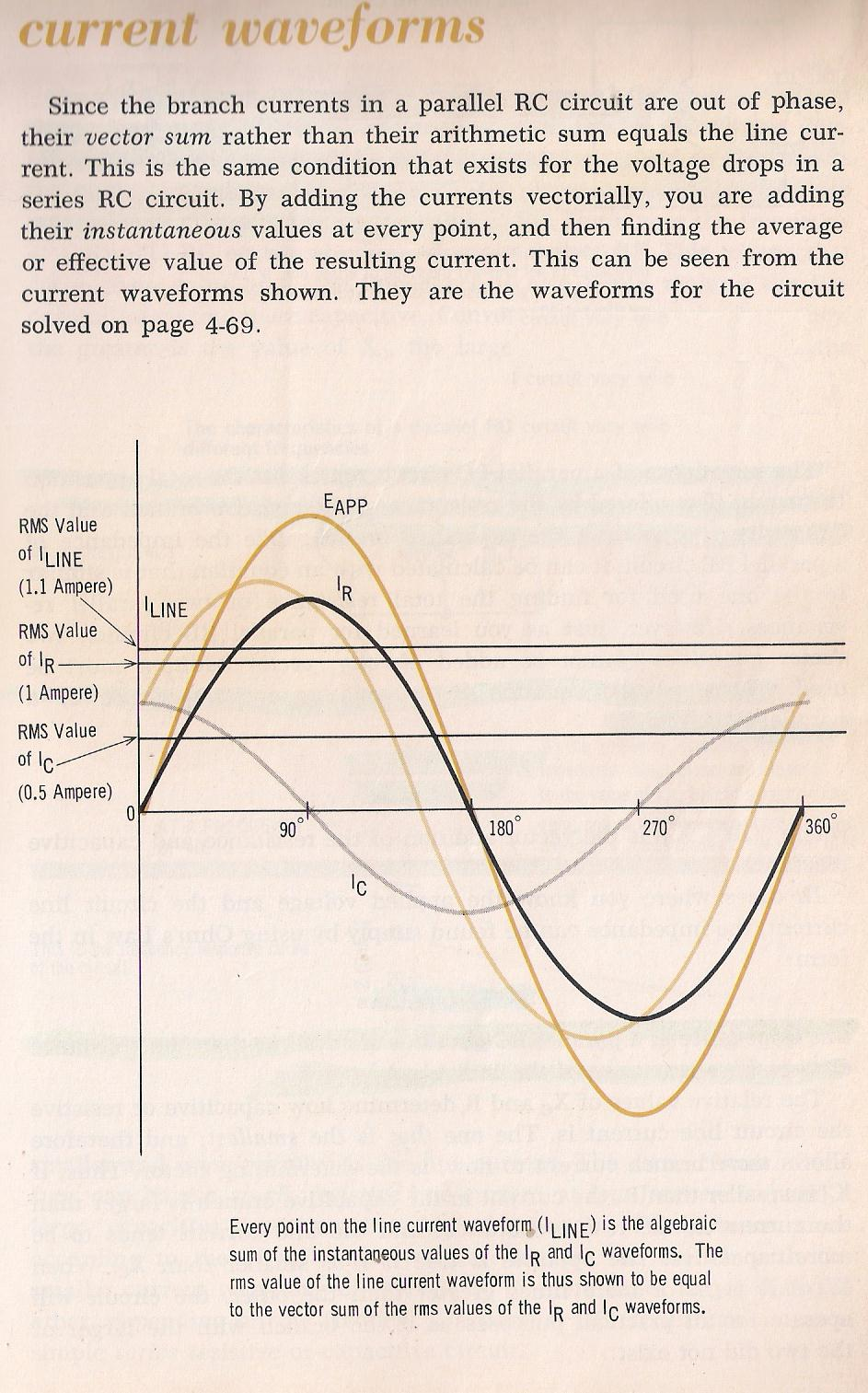 Rlc Circuits Series Rc Circuit Graph On Impedance Of Diagram 035 Current Waveforms By Larry E Gugle K4rfe