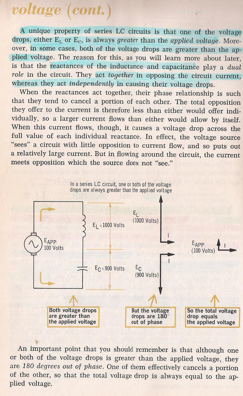 Rlc Circuits In Series The Sum Of Voltages Is Equal To Applied Voltage 041b By Larry E Gugle K4rfe