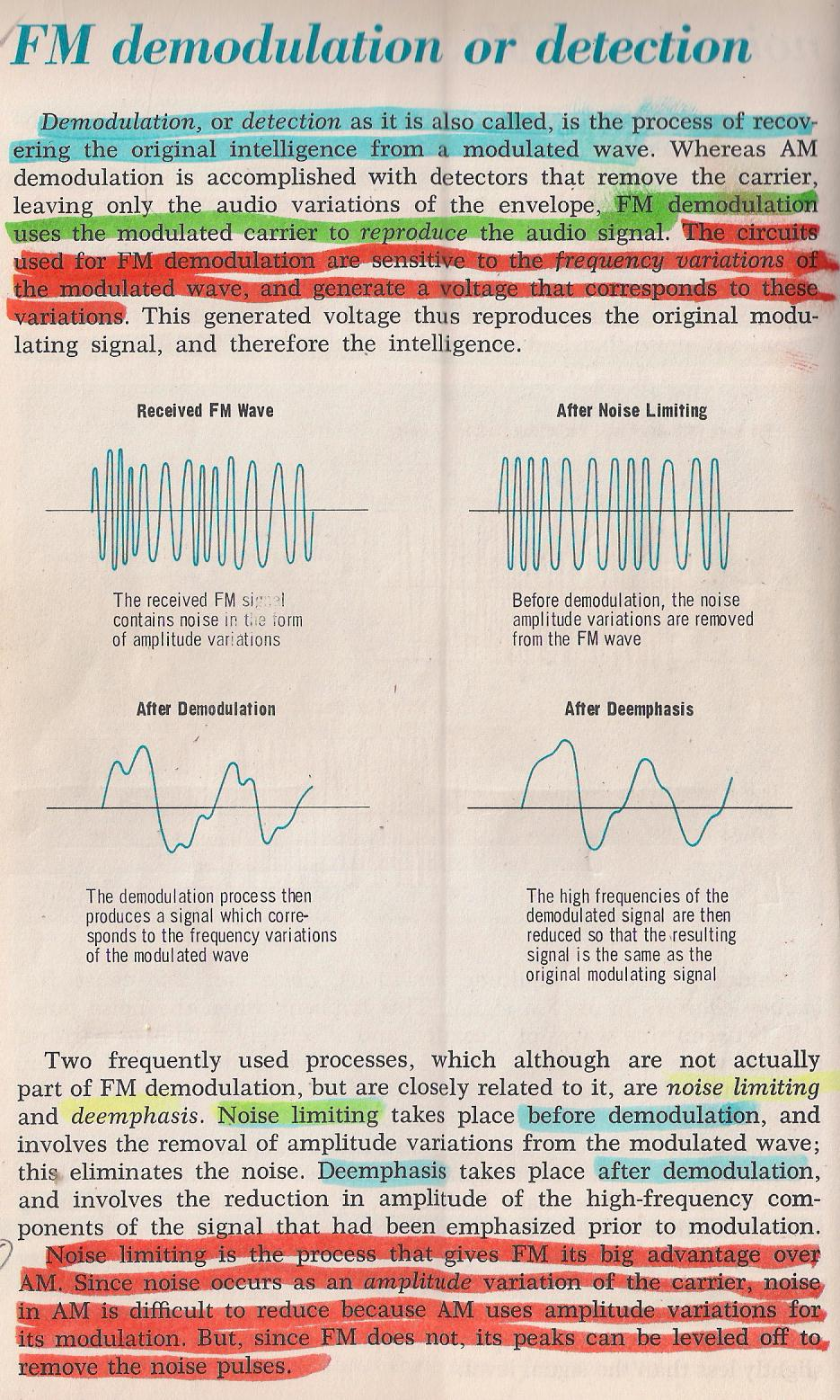 Electronic Signals Ratio Detector For Fm Demodulation 045 Or Detection By Larry E Gugle K4rfe