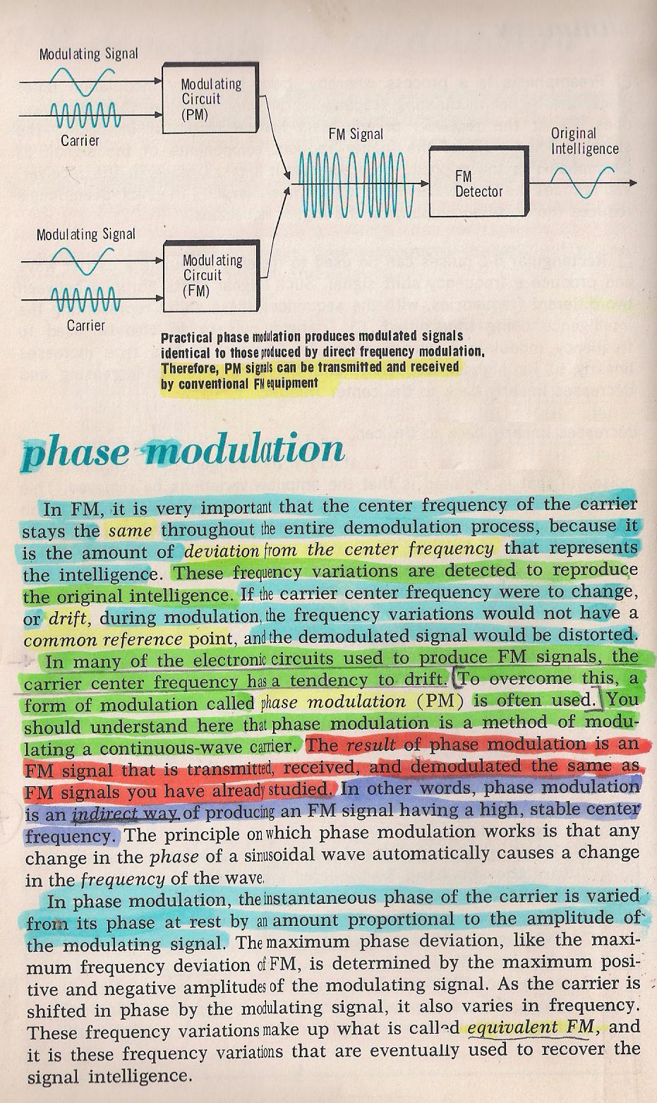 Схема фазовой модуляции сигнала