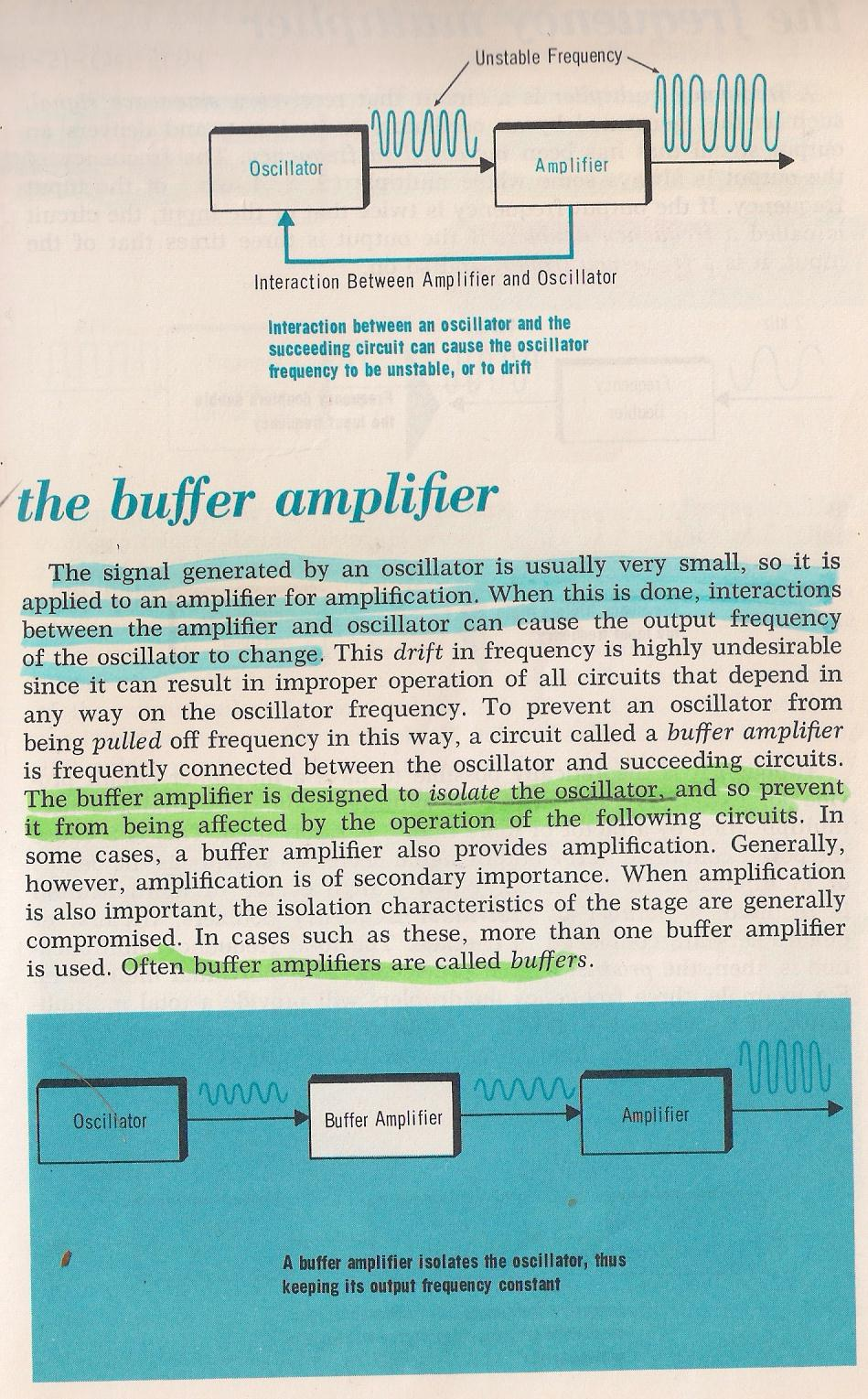 Electronic Building Blocks New Frequency Division Power Amplifier Circuit Diagram 020 The Buffer By Larry E Gugle K4rfe