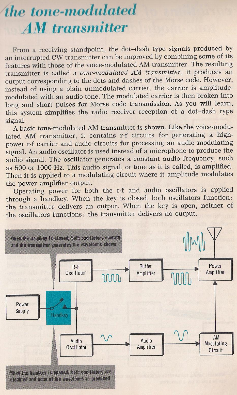Electronic Building Blocks Picture Of The Oscillator Circuits 041b Additional Transmitter By Larry E Gugle K4rfe 042 Voice Modulated Am