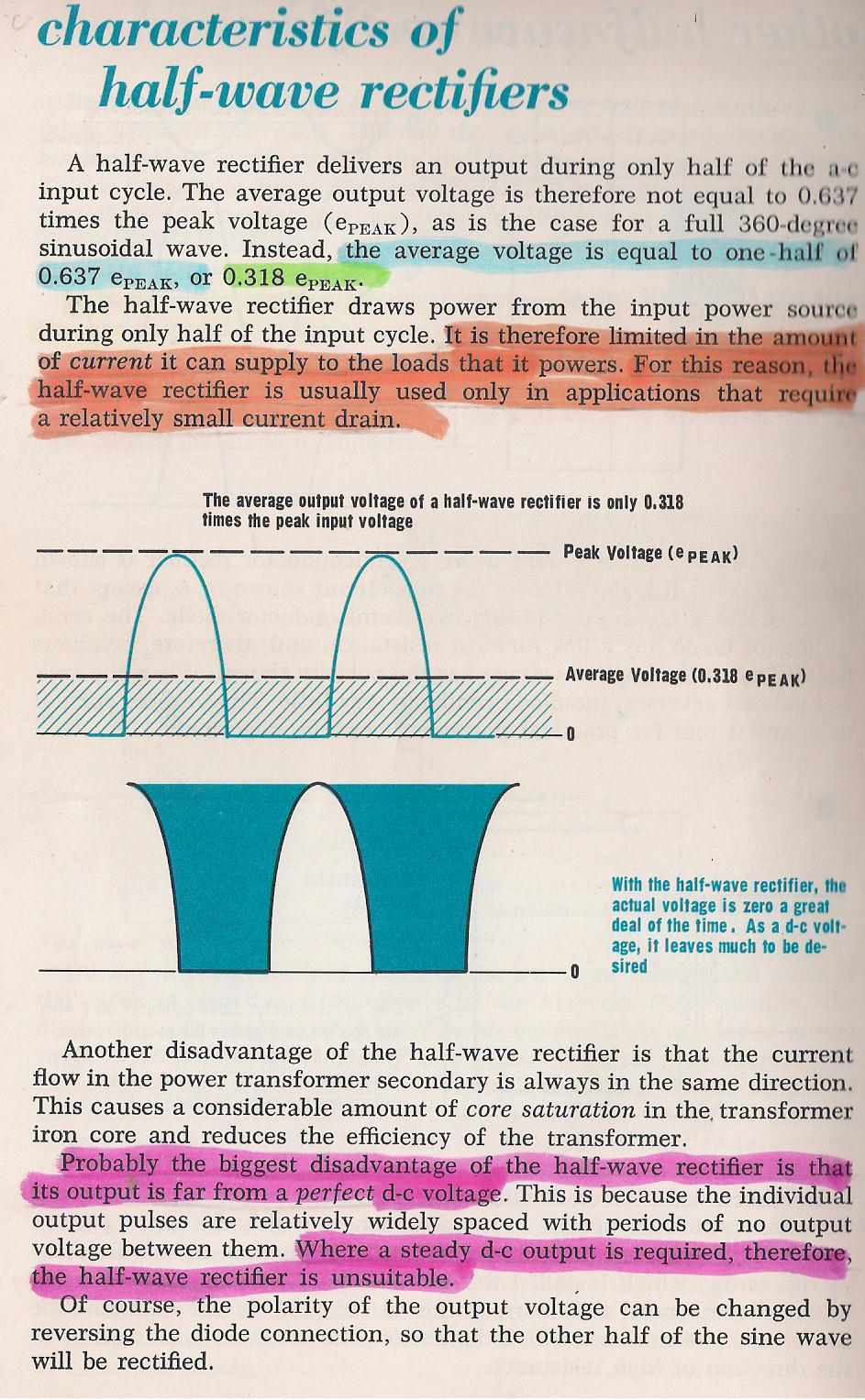 Power Supplies Full Wave Rectifier Circuit With Averaging Filter Pictures Supply 004 Characteristics Of Half Rectifiers By Larry E Gugle K4rfe