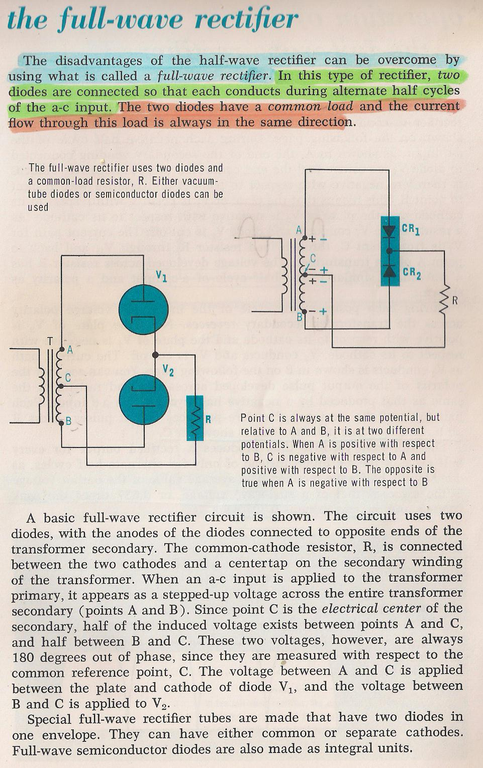 Power Supplies Circuit Positive And Negative Half Cycles Halfcycle Supply 004 Characteristics Of Wave Rectifiers By Larry E Gugle K4rfe