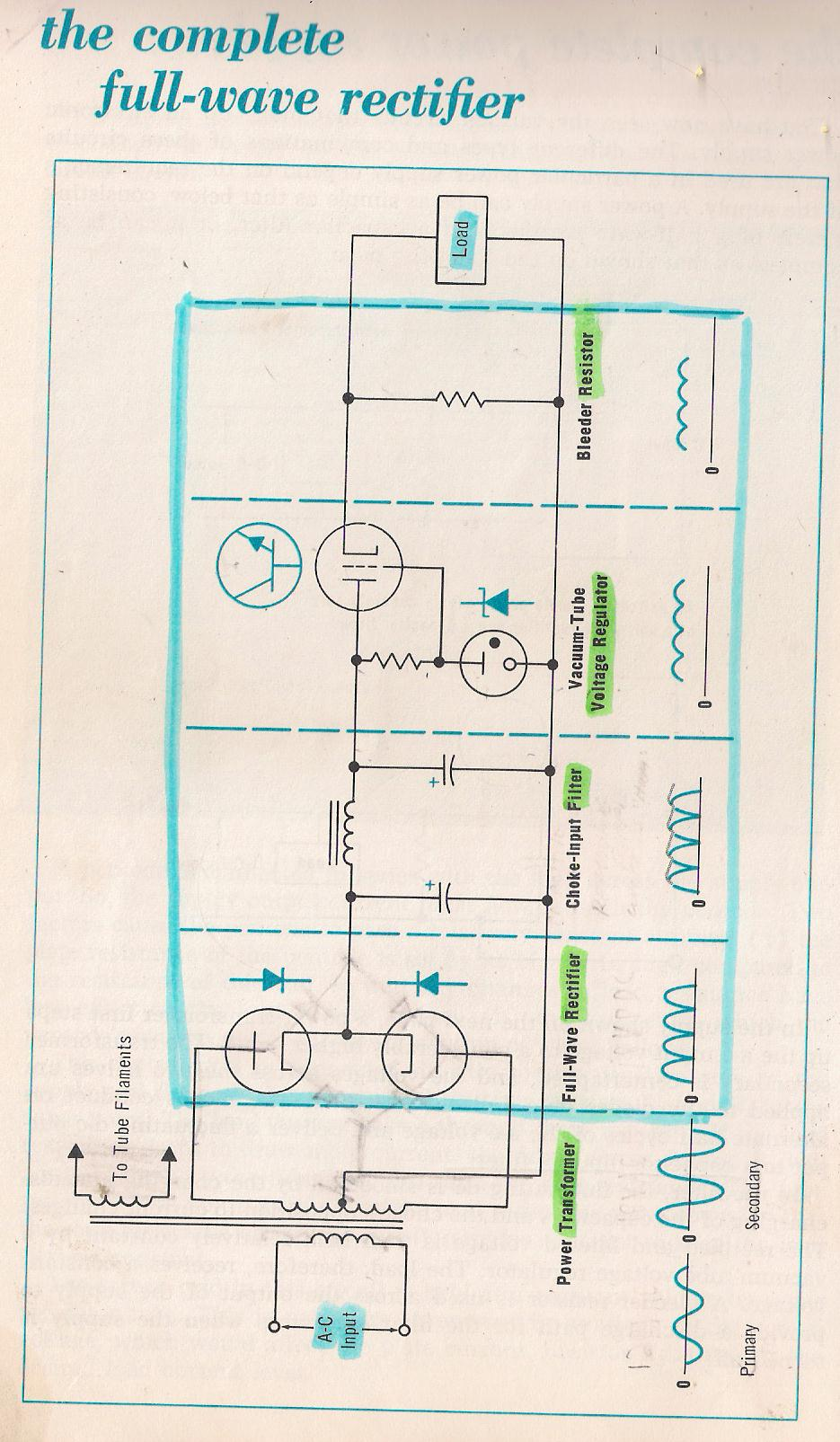 Power Supplies Full Wave Rectifier Circuit With Averaging Filter Pictures Supply 026 The Complete By Larry E Gugle K4rfe