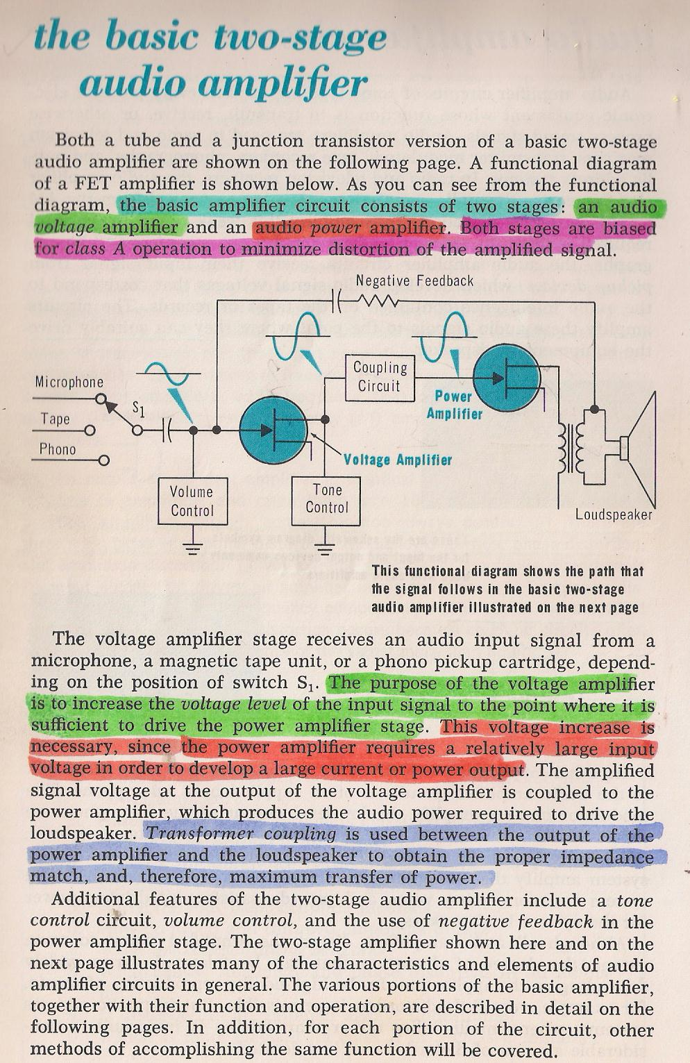 Amplifiers Amplifier Stages And Block Diagram Electronic Circuits 010a The Basic Two Stage Audio By Larry E Gugle K4rfe