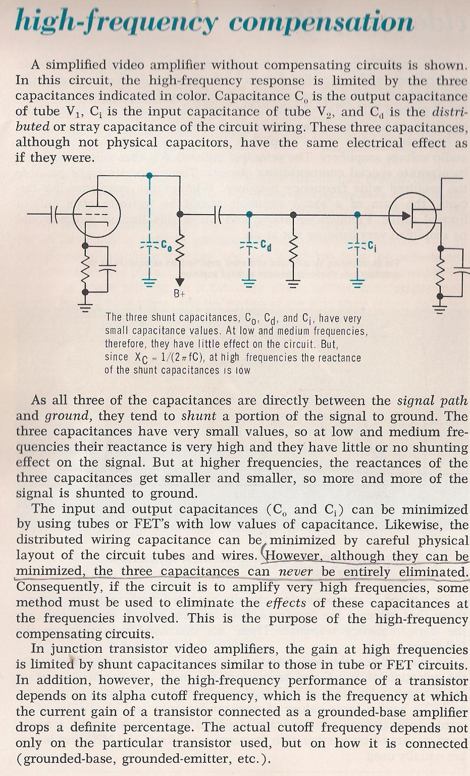 Amplifiers Video Amplifier Circuit Diagram 033 Circuits For High Frequency Compensation By Larry E Gugle K4rfe 034 Other
