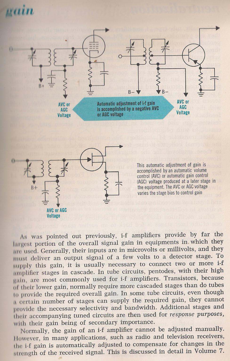 Amplifiers Automatic Volume Control Circuit 068 Practical If Coupling Circuits By Larry E Gugle K4rfe 069 Frequency Response Of Television