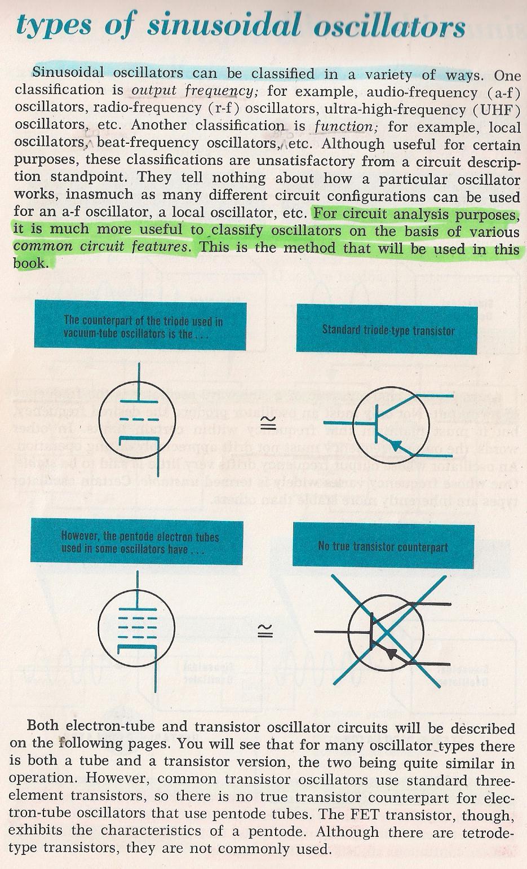 Oscillators Transistoroscillatorcircuits Twotransistorsinewaveoscillator 004 Types Of Sinusoidal By Larry E Gugle K4rfe