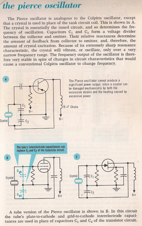 Oscillators Transistoroscillatorcircuits Twotransistorsinewaveoscillator 027 The Pierce Oscillator Larry E Gugle K4rfe