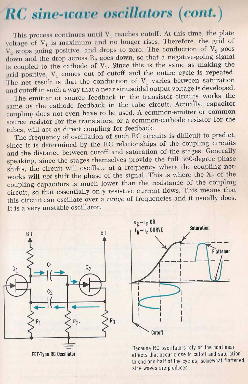 OSCILLATORS - 001 Oscillators (By Larry E  Gugle K4RFE) jpg