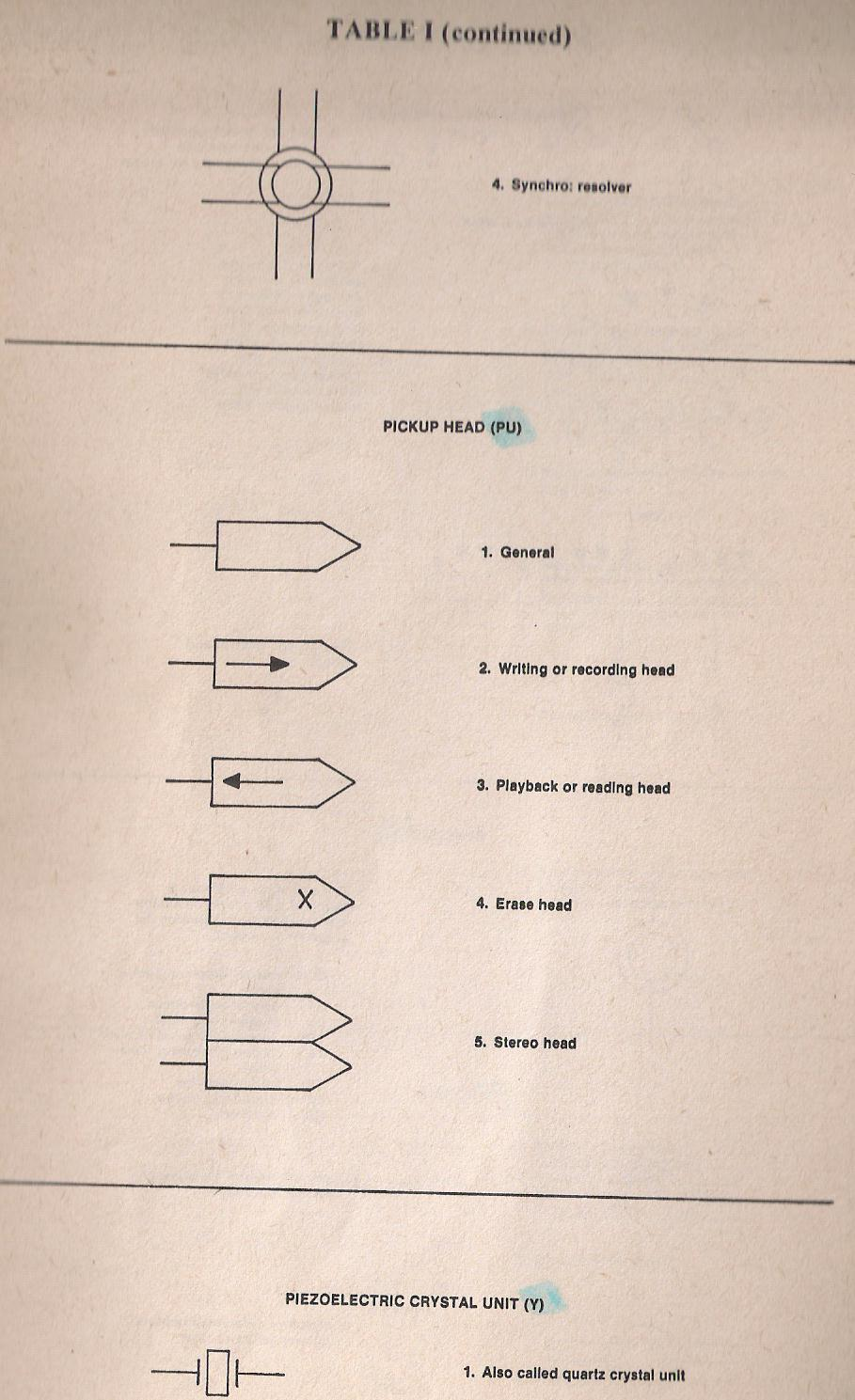 Reading And Analyzing Schematic Diagrams Diagram 002m Table 1 By Larry E Gugle K4rfe